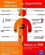 Αντιμετώπιση του καύσωνα και της θερμοπληξίας