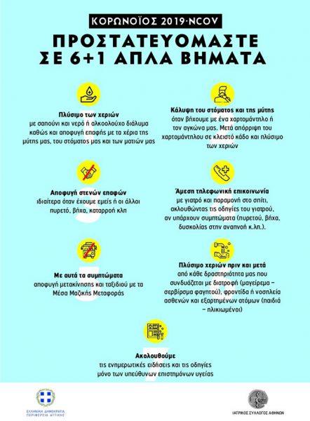 7 bhmata prostasias apo korwnoio