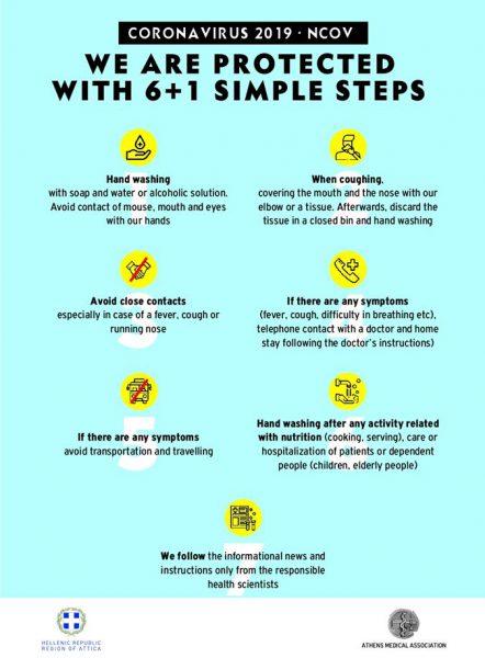 7 steps for protection coronavirus
